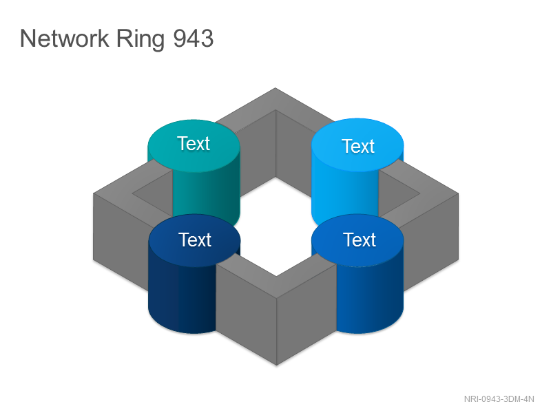 Network Ring 943