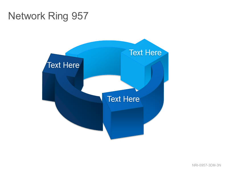 Network Ring 957