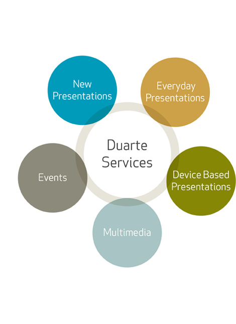 Duarte_Services_Graphic-v2