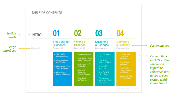 Presentation Tips: Add a Table of Contents | Duarte